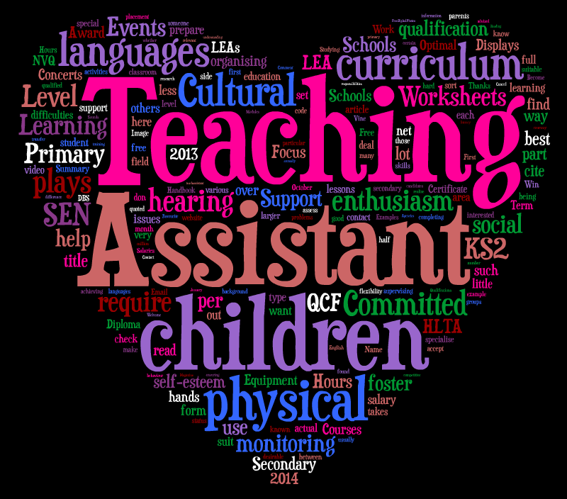 Teaching Assistant Tag Cloud